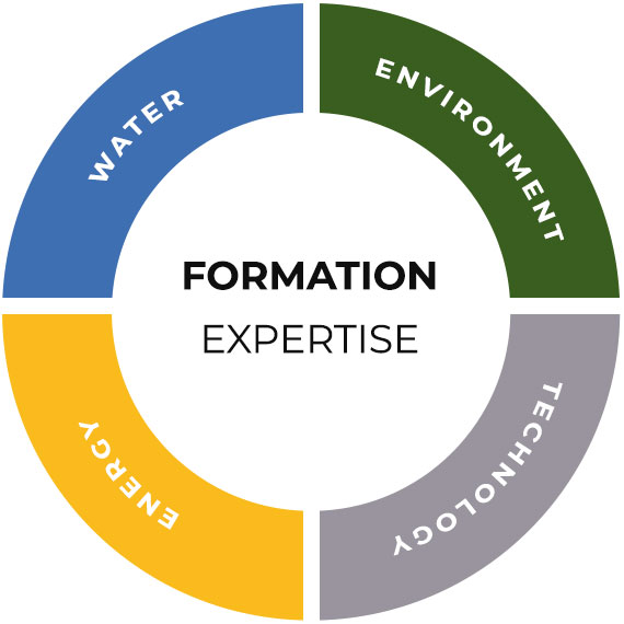 Formation Expertise Infographic